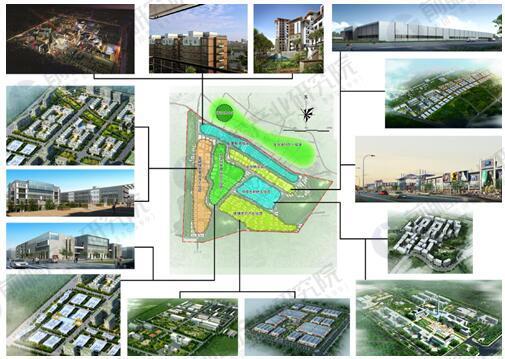 产业园规划