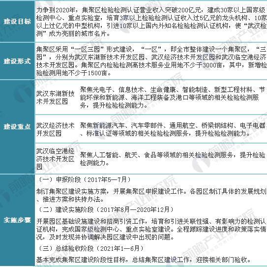 政策-第三方检测6