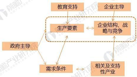 工业设计3