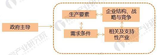 工业设计2