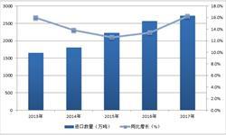 电子政务行业高速增长 市场规模将突破3000亿元