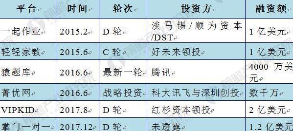 智慧易胜博网址5