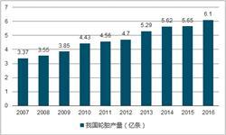 前2月<em>轮胎</em>产量累计下滑1.3% 预计2018年仍将保持增长