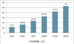 2017年中国民用无人机产量290万架 <em>市场需求</em>逐渐提升