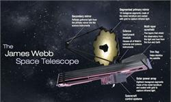 """尴尬!因为没钱 号称""""史上最强""""的韦伯太空望远镜发射时间再度推迟"""