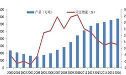 白酒行业市场<em>销售额</em>达到6125.7亿元 中高端市场发展潜力巨大