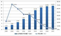 智能手机告别高增长时代 2018年前两月<em>销量</em>下滑26.2%