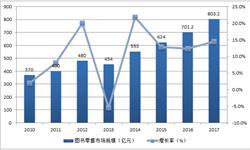 图书<em>零售</em>市场保持增长 线上电商渠道增速最快