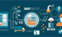 普华永道2018全球数字业务调查:工业4.0来袭 数字冠军需掌握四个生态系统