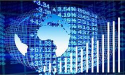 IMF警告全球金融体系威胁增加 风险资产价格飙升与以往危机前相似