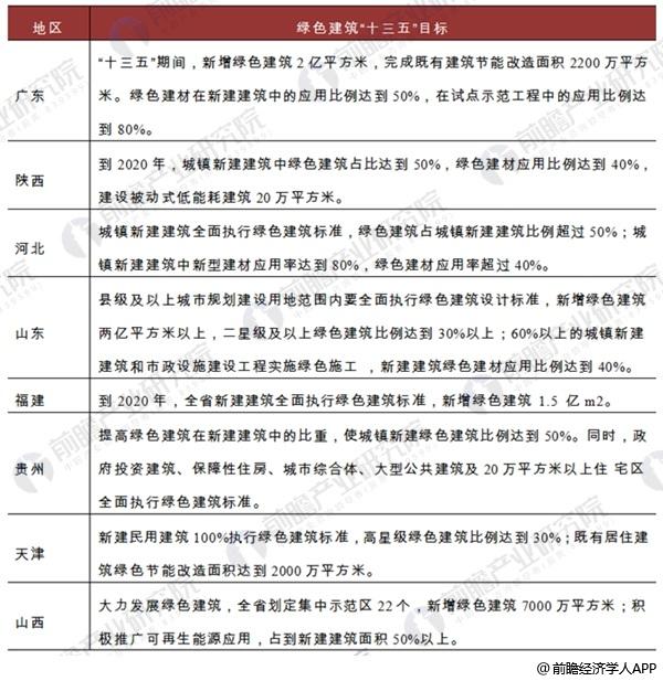https://img3.qianzhan.com/news/201804/23/20180423-10c6a247541c67ab.jpg