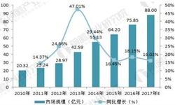 2018年卸妆产品市场现状与发展趋势分析 未来发展空间巨大