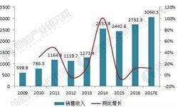2018年中国<em>数控机床</em>行业现状分析与前景预测 高端<em>数控机床</em>国产化率有望继续提升