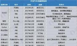 """上汽通用加入战局 2018共享汽车战场""""谁主沉浮"""""""