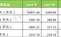 十张图带你了解中国支付市场大变革! 移动支付大潮来临 ATM机等银行自助现金类设备何去何从?