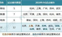 三大运营商5G部署时间表确定 2018年12个城市开启5G试点