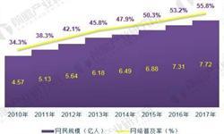 2018年移动互联网行业发展现状分析 各细分市场持续爆发【组图】