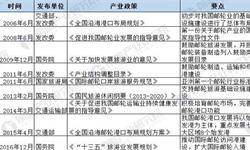 博鳌亚洲论坛首次探讨邮轮旅游 中国邮轮旅游市场前景广阔