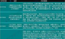 2017年国家及各省市妇幼医院最新政策汇总及解读【组图】