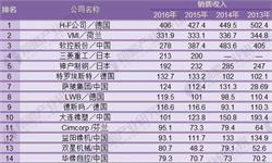 2018年中国<em>橡胶机械</em>行业发展现状分析 橡机行业发展继续回暖,新技术新产品不断涌现