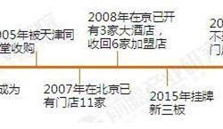 高端化转型的尝试背后,狗不理是怎样中断京城扩张之路的