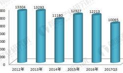 """2018-2023年中国酒店用石材市场分析预测 石材渐成酒店装修""""新宠"""""""