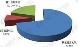 2018年中国航空租赁行业现状分析,租赁机队规模已超3300架