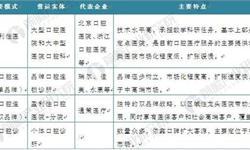 中国口腔医疗行业发展趋势分析 看好连锁化经营