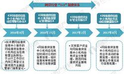 P2P网贷企业争相备案,为行业规范化发展铺路
