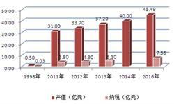 """坚守不上市的""""老干妈""""赢得掌声 2020年辣椒酱行业市场规模将达400亿"""