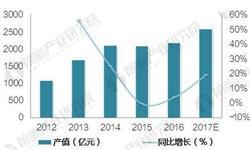中国<em>海洋工程</em>行业发展现状分析,政策助推海工装备业发展
