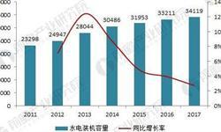 2018年中国绿色能源行业现状分析,风电、太阳能发电市场异军突起