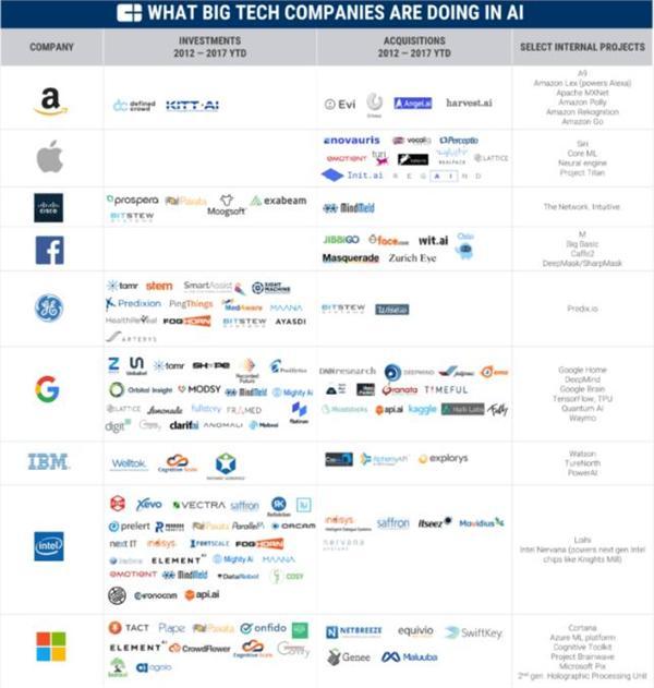 3万亿美元!谷歌重资重塑医疗行业 AI医疗战略布局大起底
