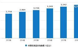 化妆品行业有望维持高速增长 预计2018年<em>零售</em>额将达到3737亿元