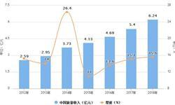 <em>旅游</em><em>行业</em>收入增速不断提高 预计2018年增速约增至15.6%