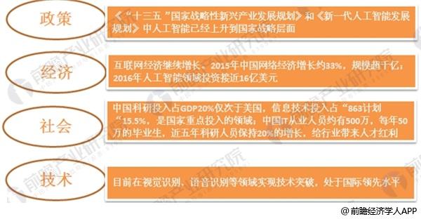中国人工智能发展环境分析