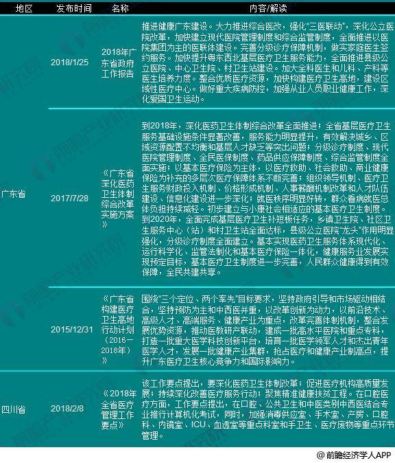 医改医疗机构政策4