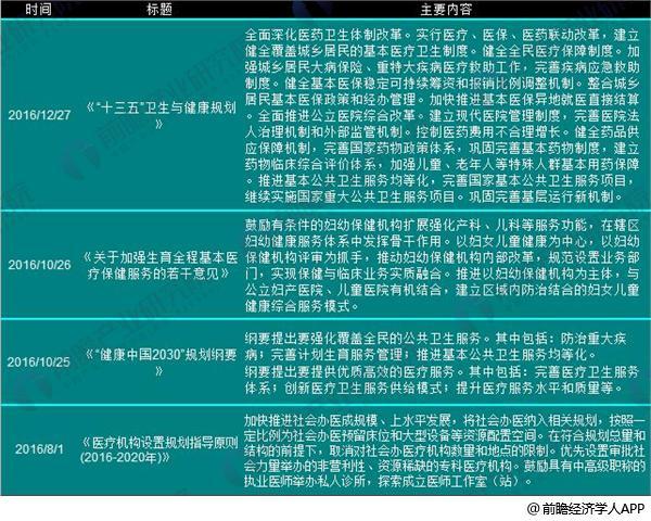 医改医疗机构政策3