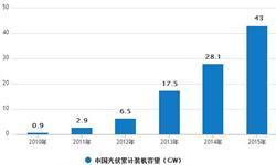 太阳能<em>发电量</em>趋于平稳 2018年3月累计增长33.5%