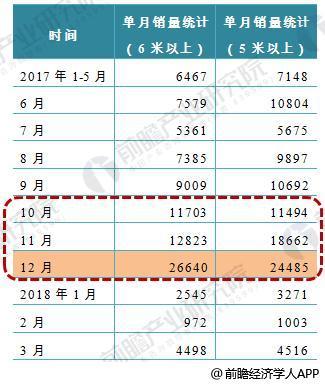 2017年全国人口排名_2017年安徽各市常住人口数量排名:阜阳常住人口最多图