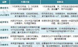 NB-IoT小黄车上线 应用场景扩大将为NB-IoT带来千亿元市场规模
