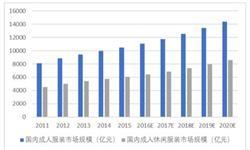 服饰行业处于快速增长状态 2018年<em>销售</em><em>规模</em>增至24101亿元