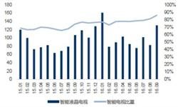 智能电视实现稳步增长 2018年<em>销量</em>将达5228.1万台