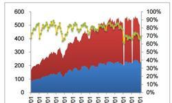 粗钢日均<em>产量</em>环比升幅明显 同比上升3.87%