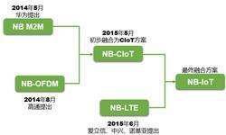 2017年全国NB-IoT政策汇总及各大企业布局解读【组图】