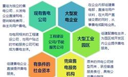 2017年中国<em>售</em><em>电</em><em>公司</em>发展现状分析 全国已公示<em>售</em><em>电</em><em>公司</em>达3044家【组图】
