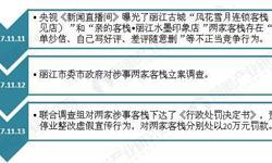 丽江两家刷单客栈被罚,透析中国酒店市场发展趋势分析