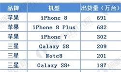 苹果新机需求刺激无线充电市场出货量暴增超5倍,无线充电成下一个千亿级市场