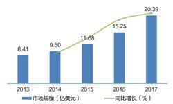 2018年全球光纤<em>激光</em>器发展现状分析 市场规模超20亿美元【组图】