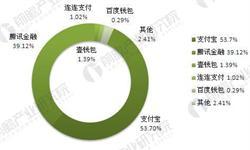 """马化腾亲自站台的""""乘车码"""",交通移动支付领域发展提速"""